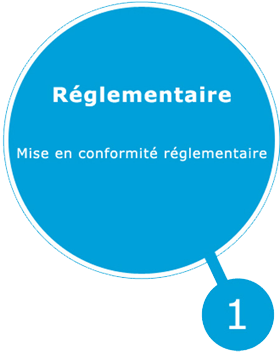cartographie-reseaux-solution-1-reglementaire-280-350